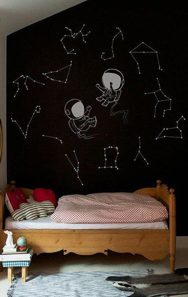 constellation wall painting ideas