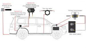 thumper-outback-wiring-diagram_1_orig
