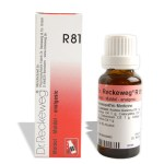 Dr.Reckeweg R81 Maldol Analgesic, Homeopathy pain relief from Headache, Body pain, myalgia, arthralgia
