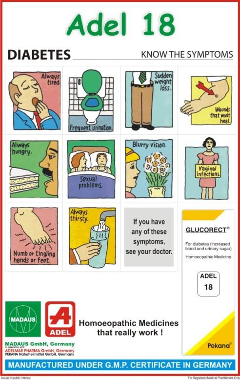 homeopathic medicines for symptoms of diabetes mellitus -homeomart