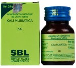 SBL Biochemics Tablets Kali Muriaticum for throat infection, 25gm