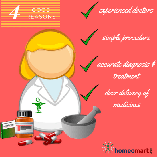 online doctor consultation in homeopathy
