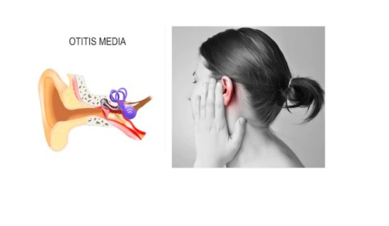 homeopathy-for-ear-infections-blockage-otitis-media