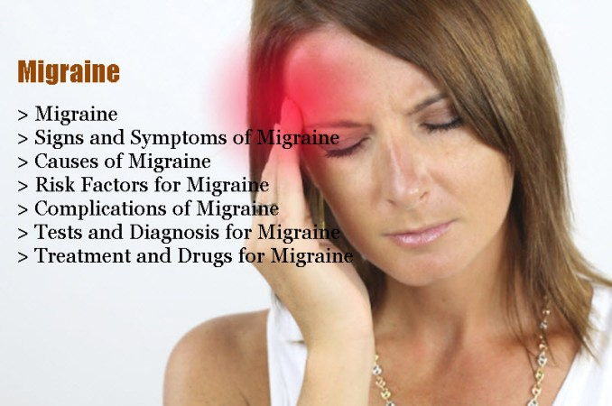 Electro Homeopathic Treatment of Migraine