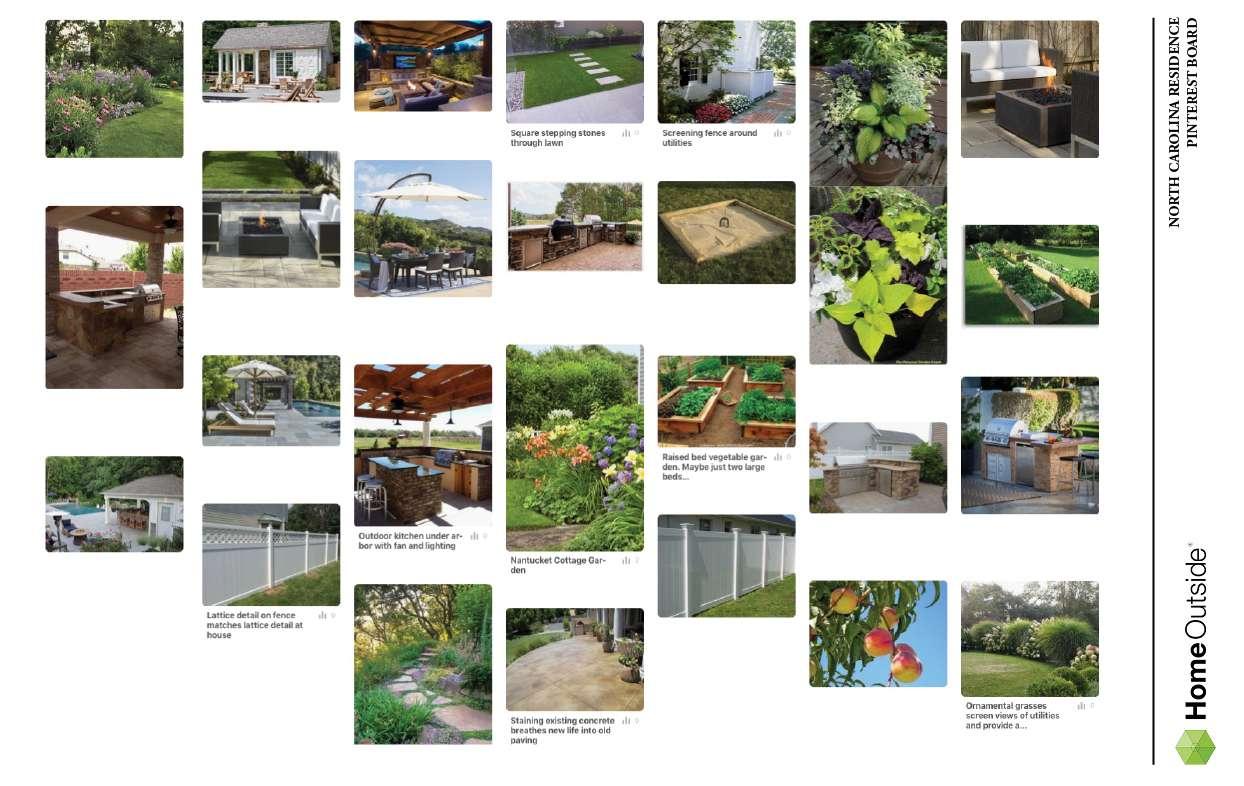 Backyard-landscape-design-example-north-carolina-pool-patio-pinterest-image-board