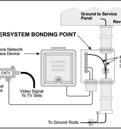 grounding schematic [ 1057 x 767 Pixel ]