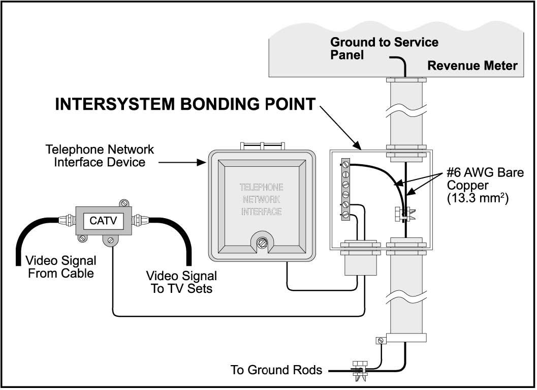 hight resolution of grounding schematic