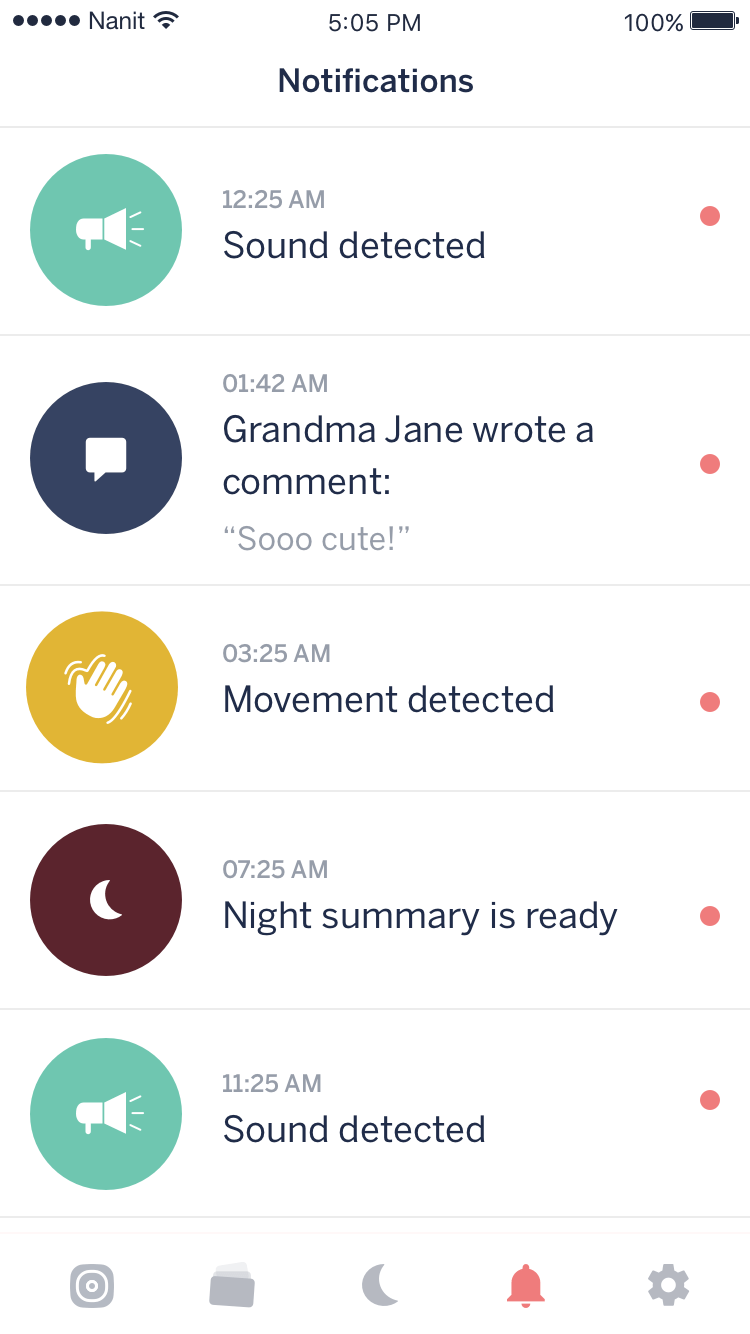 Nanit Smart Baby Monitor with Sleep Tracking