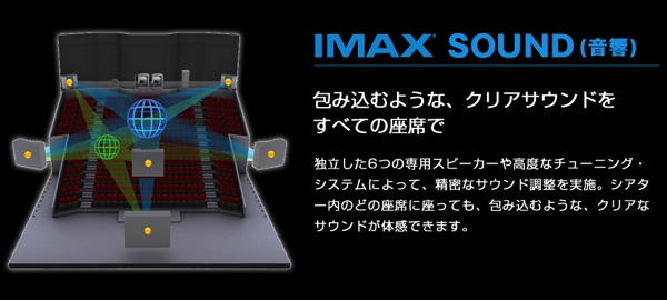 Whats imax2 system03