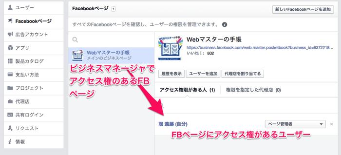 Facebookビジネスマネージャでページの管理