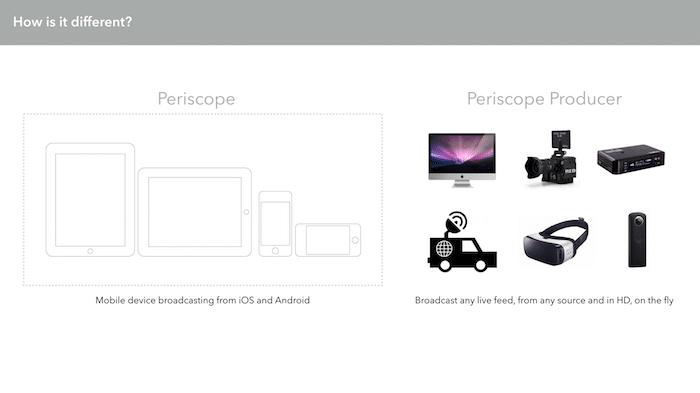 ペリスコープがモバイル以外に対応