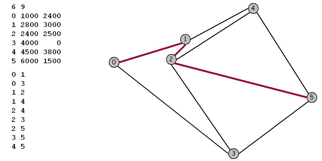 22C:21 Computer Science II: Data Structures: Homework 4