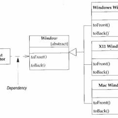 Class Diagram For Text Editor Parts Of The Tongue Interfaces And Abstract Classes Figure 1 An Represented In