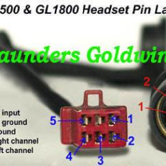 Goldwing Gl1800 Wiring Diagram 240sx Headlight Tips