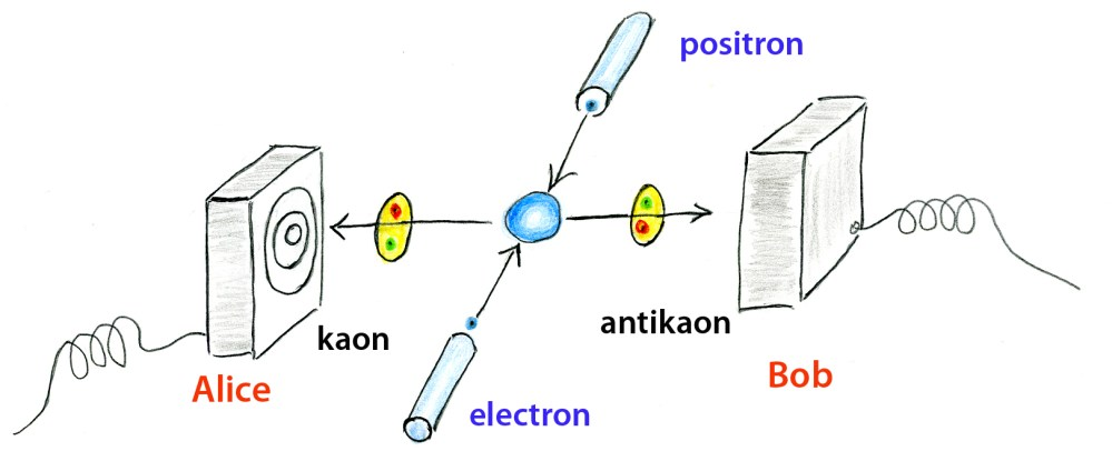 medium resolution of quantum mechanics in particle physics
