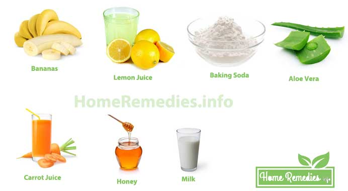 Natural home remedies for acid reflux