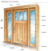 "Door Anatomy & But Wait ...""""sc"":1""st"":""Bayer Built News"