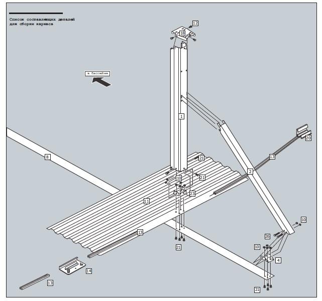 Инструкция по установке овального бассейна Atlantic Pools