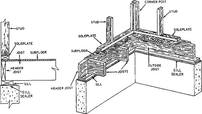 THE FOUNDATIONS OF BETTER WOODWORKING HOW TO USE YOUR BODY
