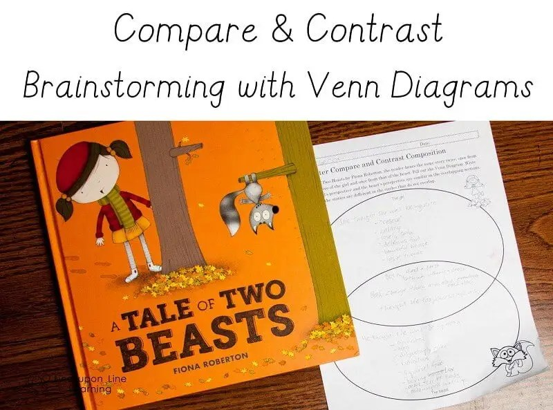 We brainstorm similarities and differences with a Venn diagram.