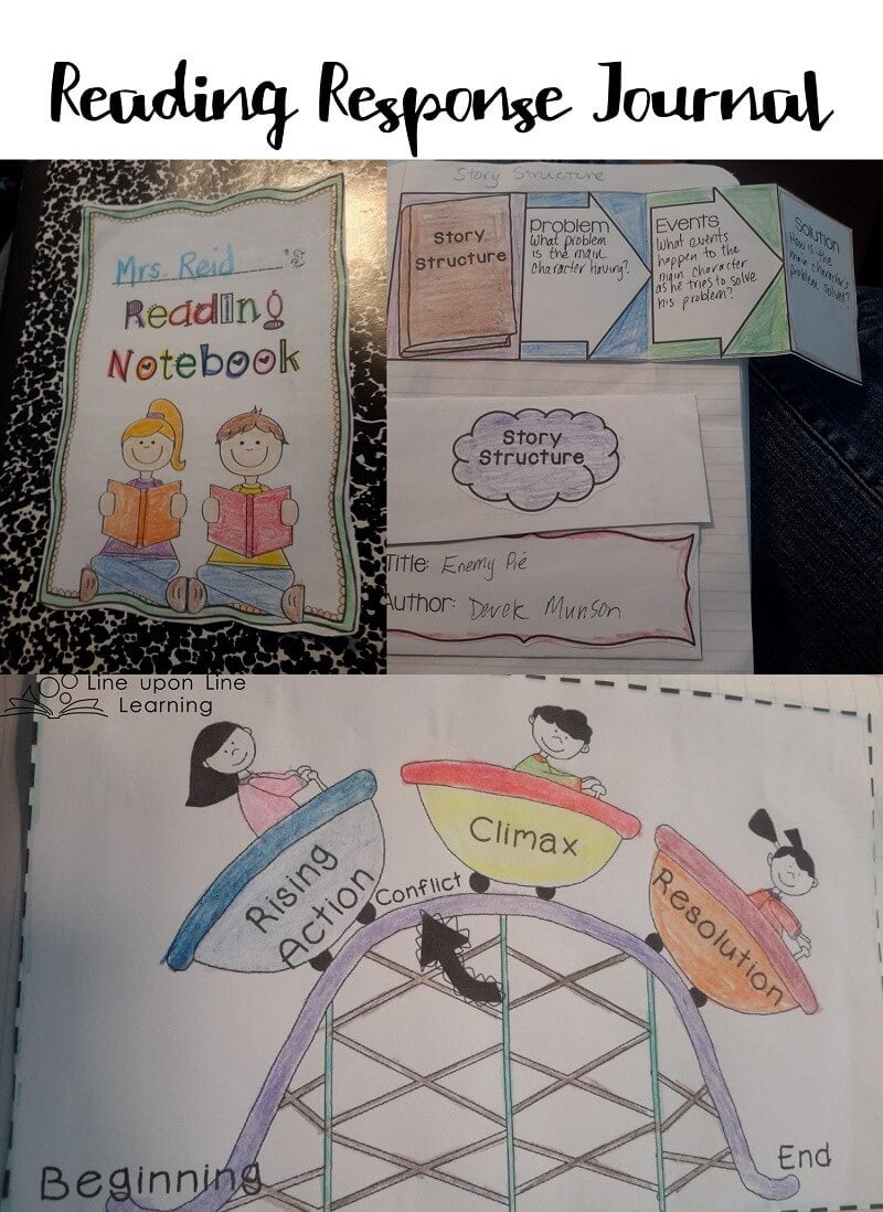 When we learned about ways to respond to literature we used these notebooking pages from Nicole Shelby and Lovin Lit.