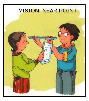 Vision Near Point