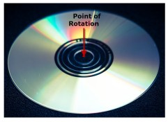 CD With Point of Rotation