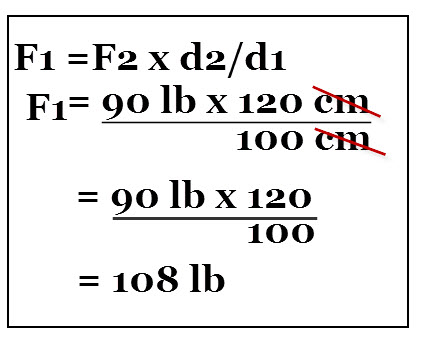 Torque: See-Saw Algebra