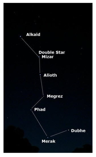stars-big-dipper-double-star