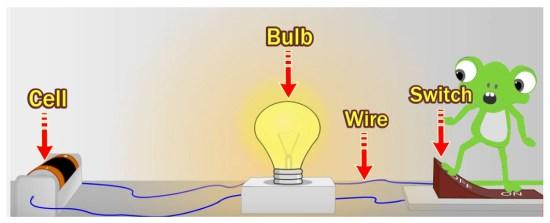 complete-electic-circuit
