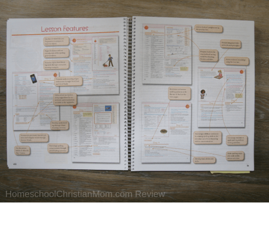 Teacher's Edition showing the well-researched and integrated material.