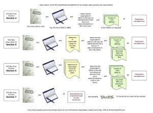 RevProc_2014-11flowchart page 2