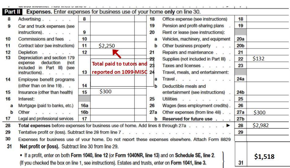 Tax Return For A Classical Conversations Homeschool Business