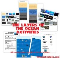 The Homeschool Den: Ocean Activities: The Ocean Zones