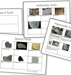 The Three Types of Rocks- Our Activities and a Free Worksheet Packet about  igneous [ 819 x 1314 Pixel ]