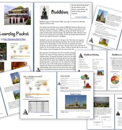 Ancient China Packet (Free Notebook Pages) - Homeschool Den [ 752 x 1083 Pixel ]