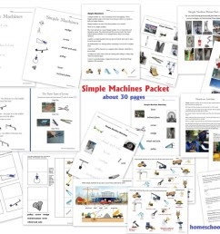 Simple Machines Packet (About 30 pages) - Homeschool Den [ 819 x 1024 Pixel ]