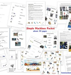 Simple Machines Packet Update (New Pages Added) - Homeschool Den [ 819 x 1024 Pixel ]