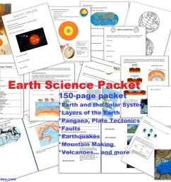 Earth Science Packet: Layers of the Earth [ 838 x 1024 Pixel ]