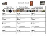 Collection of Three Types Of Rocks Worksheet ...
