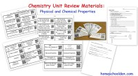 Physical Properties of Matter - Chemical Properties of ...