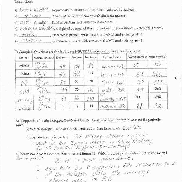 Atomic Structure And The Periodic Table Chapter  Worksheet Answers