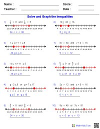 Graphing Inequalities On A Number Line Worksheet ...