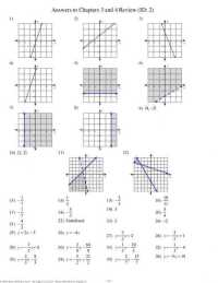 Graphing Linear Inequalities Worksheet With Answers