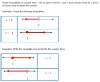 Graphing Linear Inequalities Worksheet ...