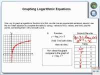 Graphing Logarithmic Functions Worksheet Rpdp Answers ...