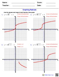 Graphing Rational Functions Worksheet | Homeschooldressage.com