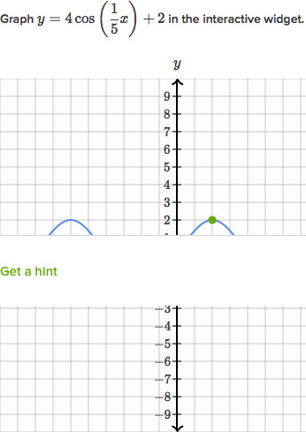 Graphing Sine and Cosine Functions Worksheet