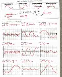 Graphing Sine and Cosine Worksheet