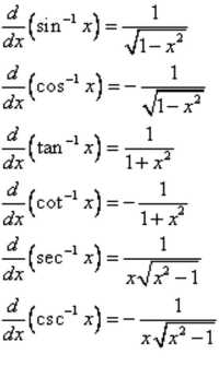 Derivatives Of Inverse Trig Functions Worksheet ...